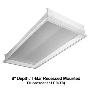 The GDH420 is a 2x2 or 2x4 6-inch depth T-bar recessed mounted commercial fluorescent fixture