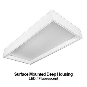 The MDH420 is a surface mounted deep housing 2x4 commercial LED fixture