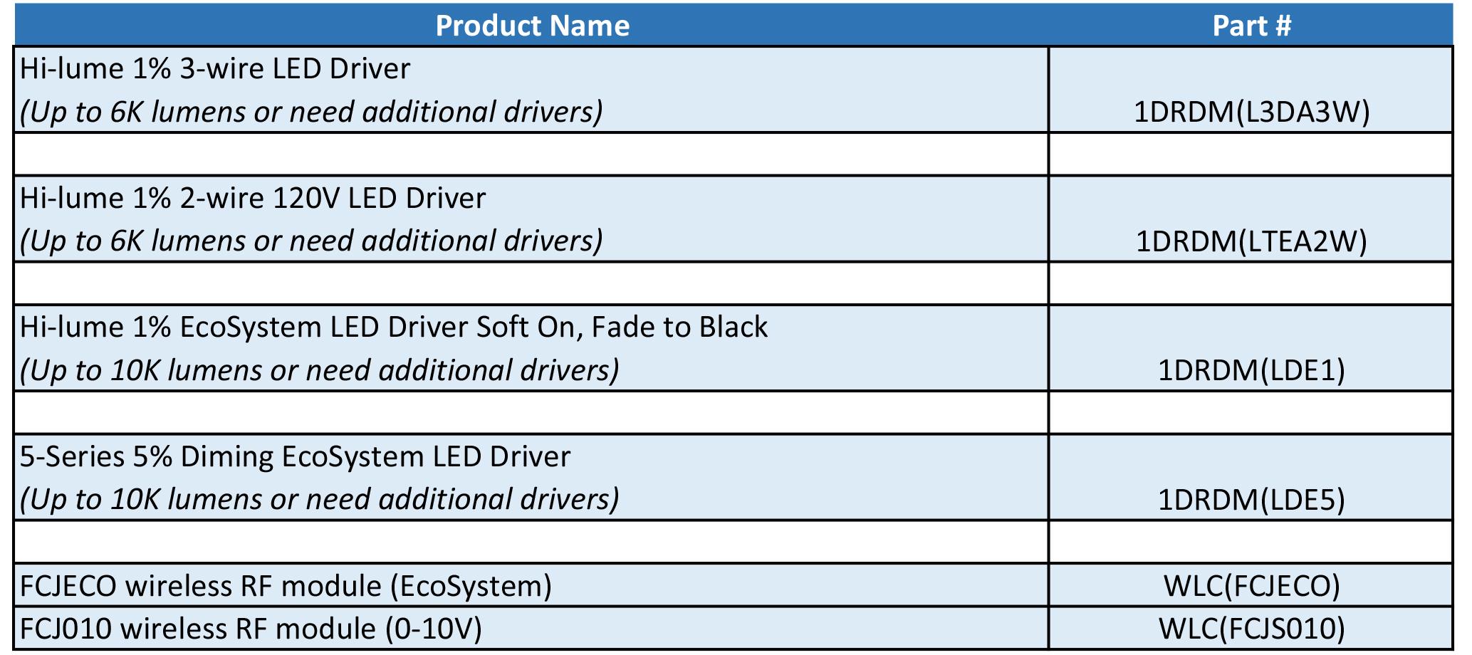 LED Lighting Controls - L.A. Lighting